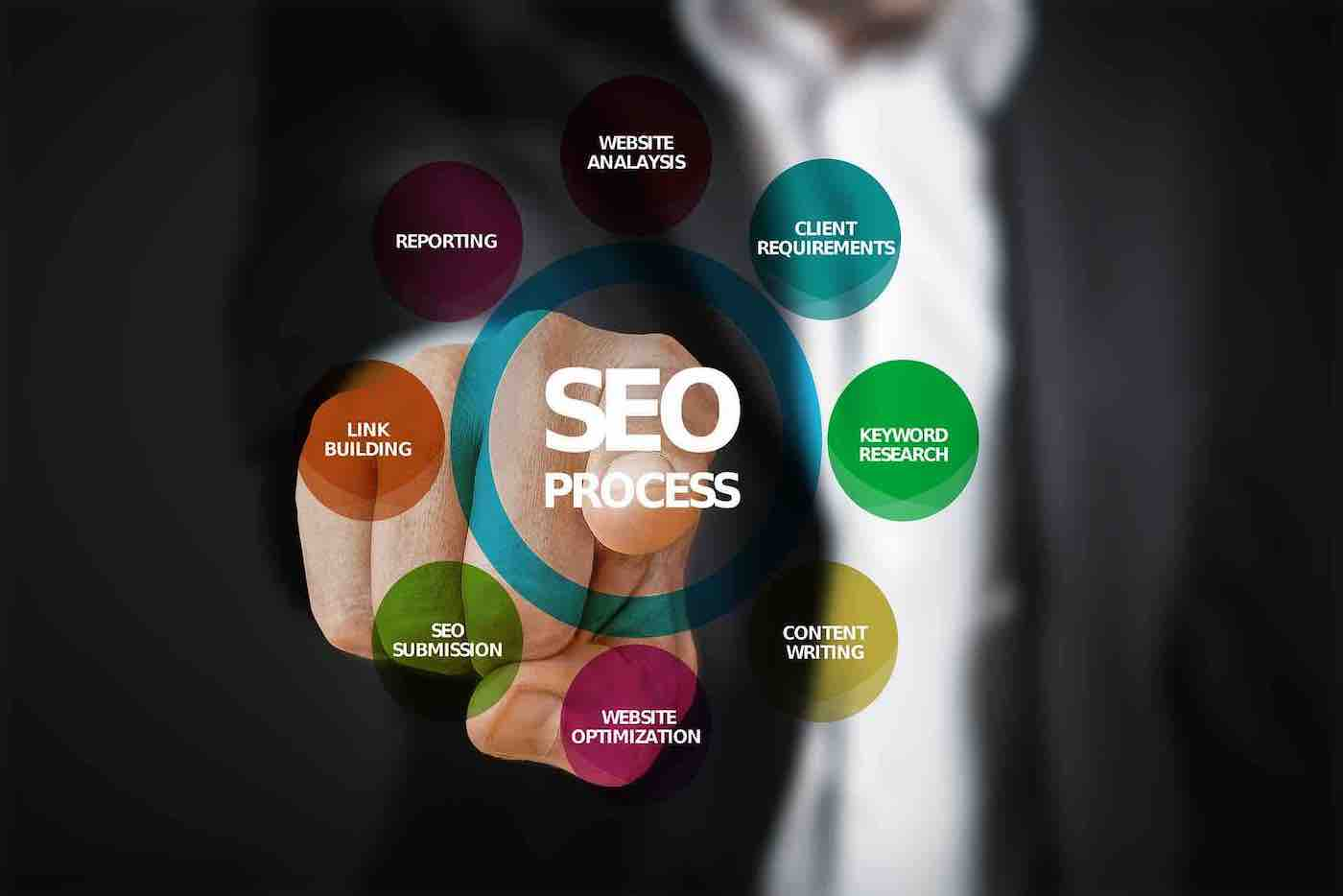 Search Engine Optimization Services Uplift Business