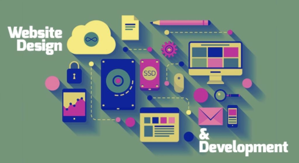 Web Design Services Uplift Business